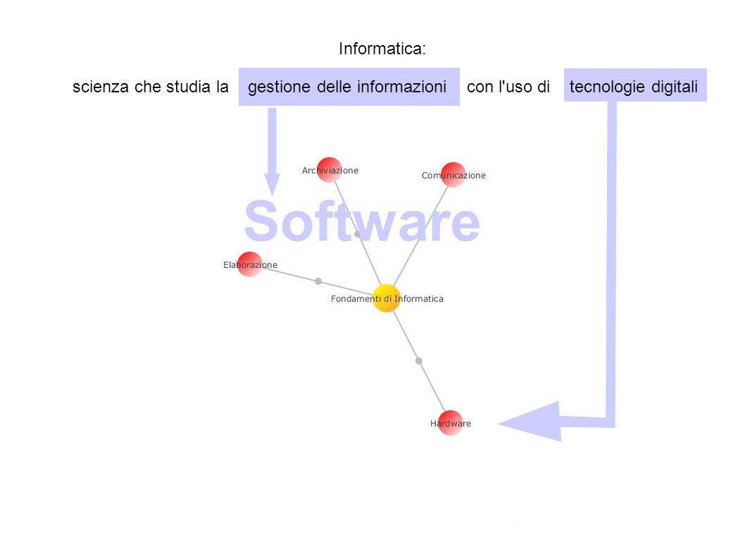 Le tecnologie AJAX e PUSH Le tendenze evolutive nella gestione dei flussi informativi e documentali 1 - Tecnologie PUSH: aggiornamento automatico dal server di documenti aperti sul client 2 – Tecnologie AJAX: aggiornamento di singole parti dei documenti aperti sul client