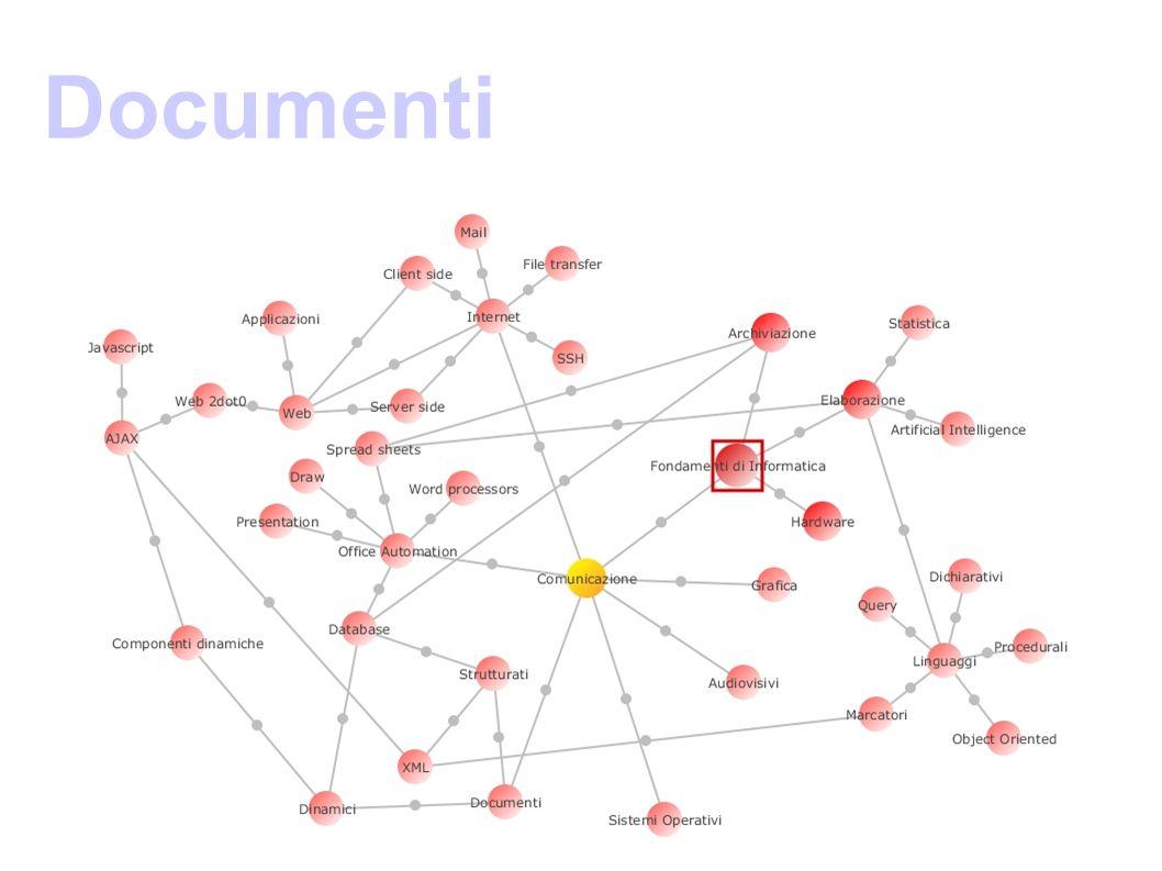 Gli stumenti informatici per il Knowledge Management prevedono funzionalità di: groupware, per la condivisione di informazioni (documenti, e-mail, messaggistica, calendari di attività, progetti, aree di discussione, …) motori di ricerca, per il recupero di informazioni all interno dei documenti aziendali e-learning, per l'aggiornamento professionale del personale workflow, per la distribuzione guidata di informazioni e documenti agli utenti del sistema data warehouse, per l'archiviazione di informazioni storiche che aggreghino i dati di dettaglio presenti nei database aziendali consentendo successive analisi veloci e flessibili data mining, per la ricerca di relazioni nascoste fra i dati e la individuazione di tendenze OLAP, per la elaborazione e rappresentazione grafica interattiva di dati multidmensionali business intelligence, per l'analisi dei dati su diversi livelli di dettaglio, finalizzata al supporto delle decisioni di business cruscotti direzionali e balanced scorecard, per la misura delle prestazioni aziendali sistemi di reporting, per viste statiche sulle informazioni...