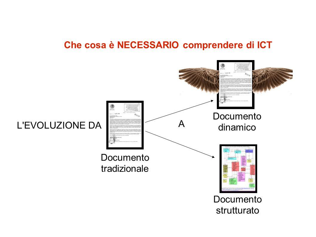 Che cosa è NECESSARIO comprendere di ICT L'EVOLUZIONE DA A Documento tradizionale Documento dinamico Documento strutturato