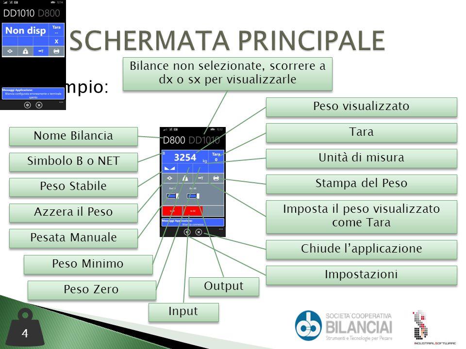  Esempio: 4 Tara Unità di misura Stampa del Peso Imposta il peso visualizzato come Tara Peso visualizzato Simbolo B o NET Peso Stabile Azzera il Peso