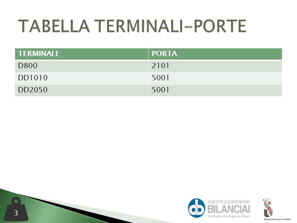 TERMINALEPORTA D8002101 DD10105001 DD20505001 3