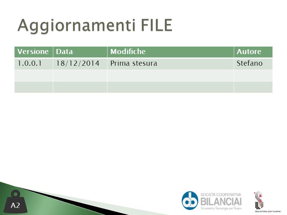 VersioneDataModificheAutore 1.0.0.118/12/2014Prima stesuraStefano A2