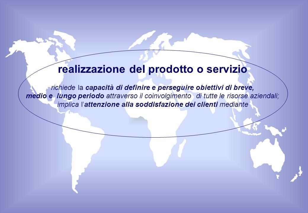 realizzazione del prodotto o servizio richiede la capacità di definire e perseguire obiettivi di breve, medio e lungo periodo attraverso il coinvolgimento di tutte le risorse aziendali; implica l'attenzione alla soddisfazione dei clienti mediante