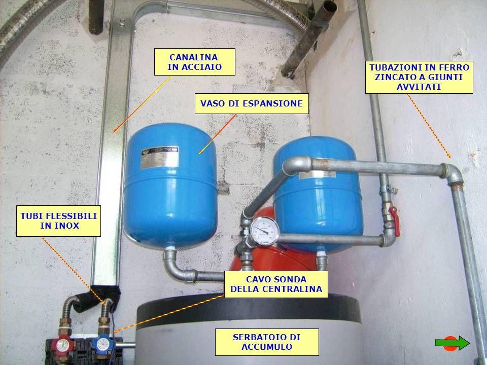 CANALINA IN ACCIAIO TUBI FLESSIBILI IN INOX CAVO SONDA DELLA CENTRALINA VASO DI ESPANSIONE SERBATOIO DI ACCUMULO TUBAZIONI IN FERRO ZINCATO A GIUNTI A