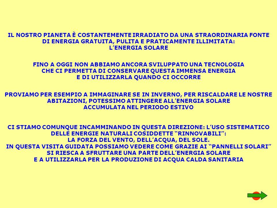 PANNELLI SOLARI L'USO CIVILE DEL COSIDDETTO SOLARE TERMICO PREVEDE LA DISLOCAZIONE ORDINARIA DEI PANNELLI DIRETTAMENTE SULLA FALDA DI COPERTURA ESPOSTA VERSO SUD, O COMUNQUE SU QUELLA MAGGIORMENTE IRRAGGIATA IN ZONA