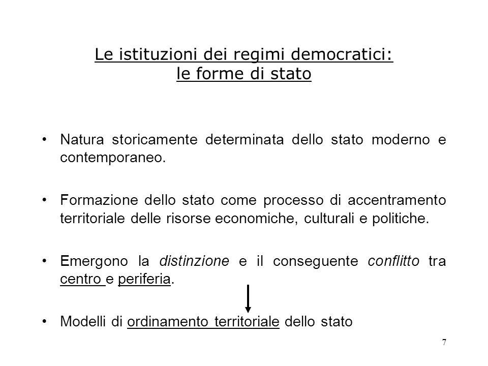 7 Le istituzioni dei regimi democratici: le forme di stato Natura storicamente determinata dello stato moderno e contemporaneo.