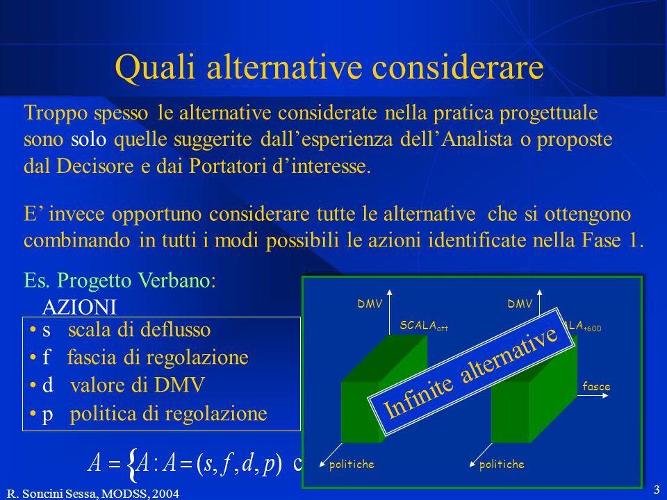 R. Soncini Sessa, MODSS, 2004 3 Quali alternative considerare Troppo spesso le alternative considerate nella pratica progettuale sono solo quelle sugg
