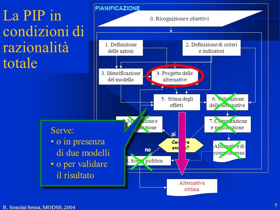 R. Soncini Sessa, MODSS, 2004 7 0. Ricognizione e obiettivi 1.