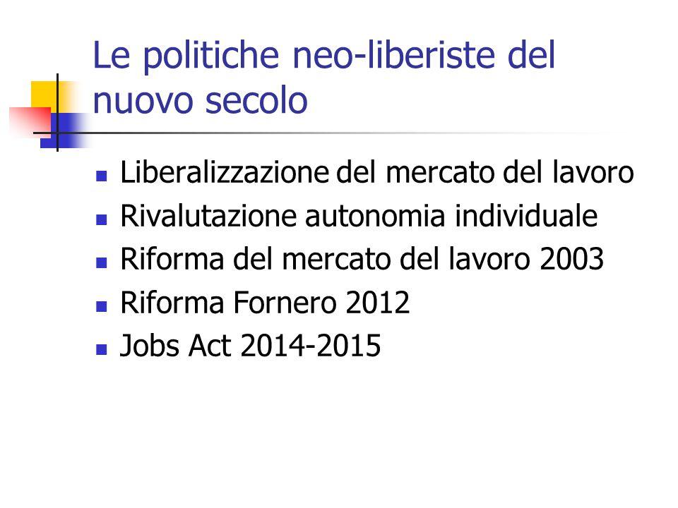 Le politiche neo-liberiste del nuovo secolo Liberalizzazione del mercato del lavoro Rivalutazione autonomia individuale Riforma del mercato del lavoro