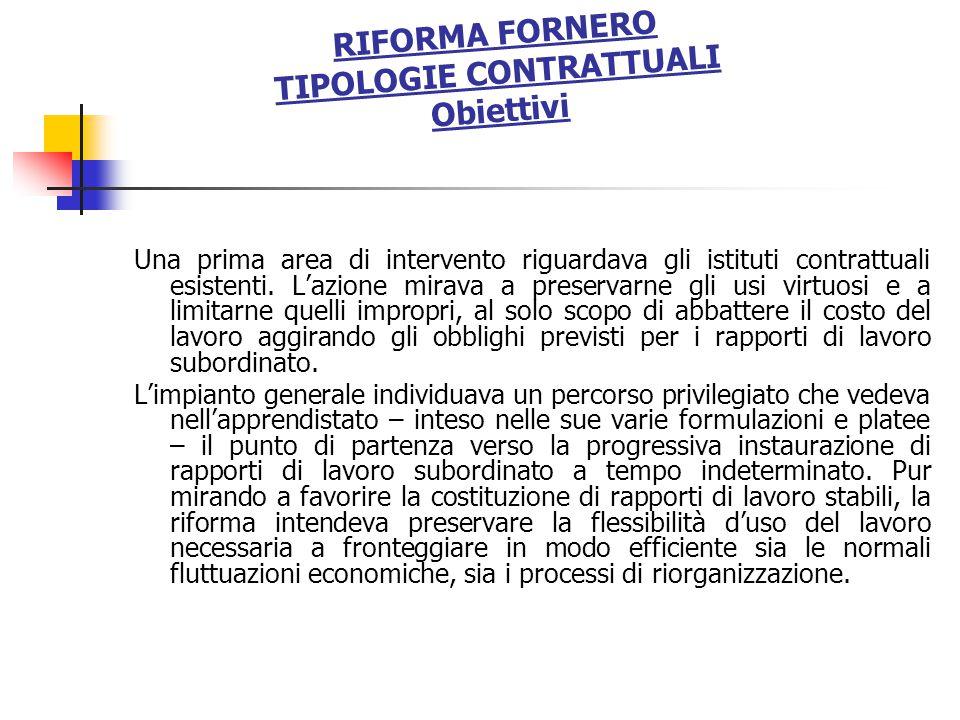 RIFORMA FORNERO TIPOLOGIE CONTRATTUALI Obiettivi Una prima area di intervento riguardava gli istituti contrattuali esistenti. L'azione mirava a preser
