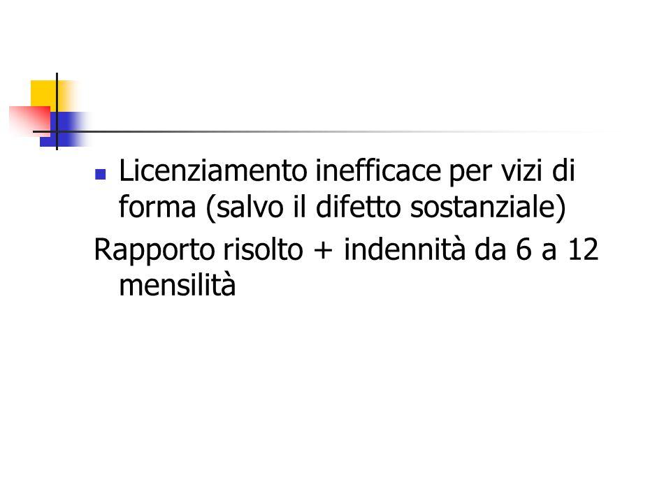 Licenziamento inefficace per vizi di forma (salvo il difetto sostanziale) Rapporto risolto + indennità da 6 a 12 mensilità
