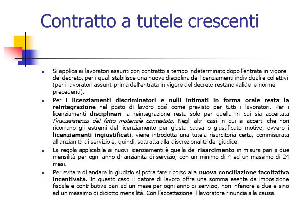 Contratto a tutele crescenti Si applica ai lavoratori assunti con contratto a tempo indeterminato dopo l'entrata in vigore del decreto, per i quali st