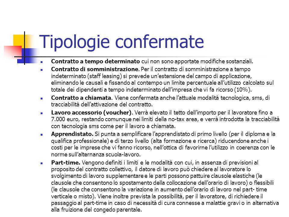 Tipologie confermate Contratto a tempo determinato cui non sono apportate modifiche sostanziali. Contratto di somministrazione. Per il contratto di so