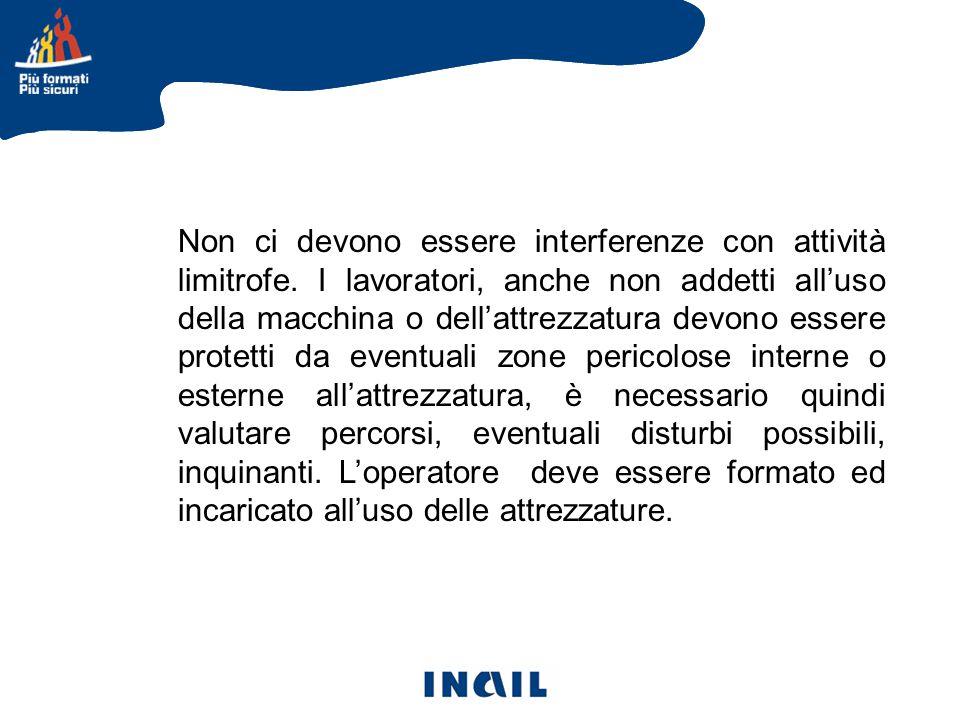 Non ci devono essere interferenze con attività limitrofe.