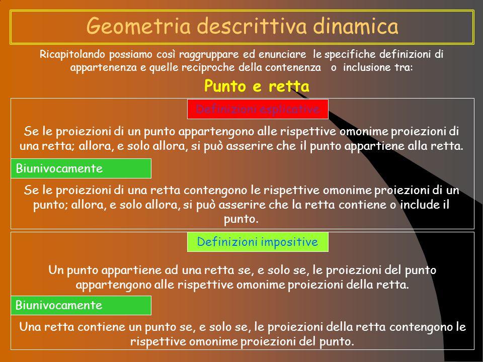 Geometria descrittiva dinamica Ricapitolando possiamo così raggruppare ed enunciare le specifiche definizioni di appartenenza e quelle reciproche della contenenza o inclusione tra: Retta e piano Definizioni esplicative Se le tracce di una retta appartengono alle rispettive omonime tracce di un piano; allora, e solo allora, si può asserire che la retta appartiene al piano.