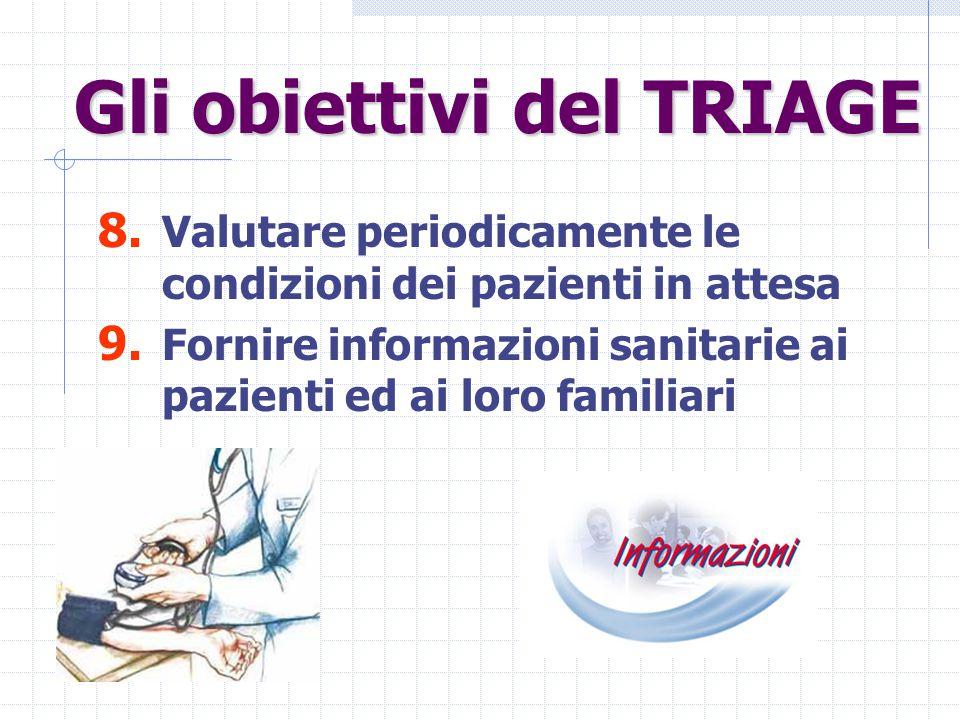 Gli obiettivi del TRIAGE 8. Valutare periodicamente le condizioni dei pazienti in attesa 9. Fornire informazioni sanitarie ai pazienti ed ai loro fami
