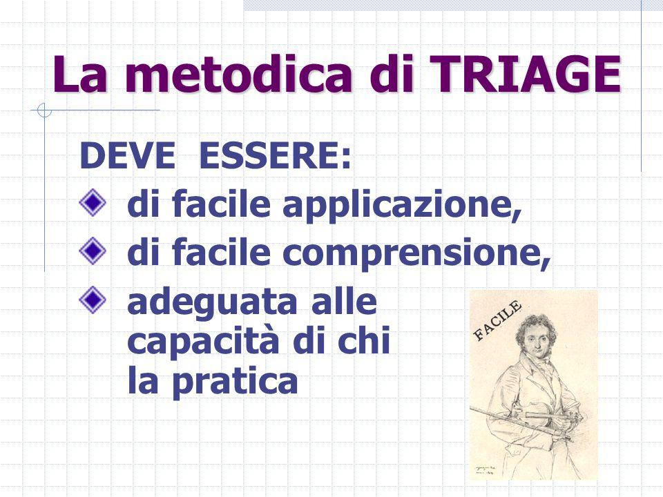 La metodica di TRIAGE DEVE ESSERE: di facile applicazione, di facile comprensione, adeguata alle capacità di chi la pratica