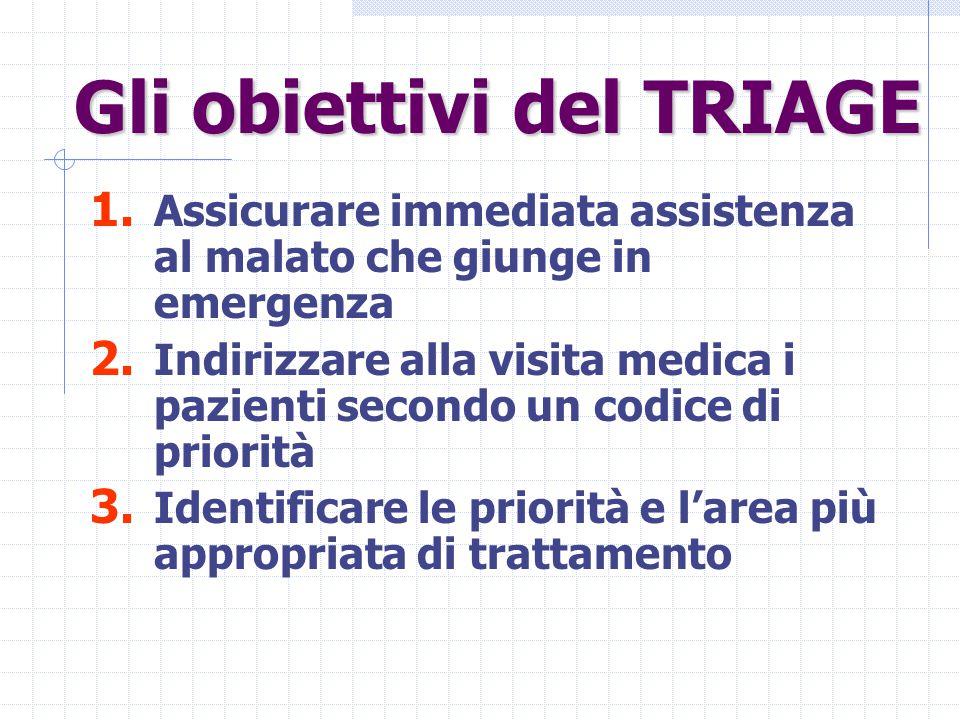 Gli obiettivi del TRIAGE 1. Assicurare immediata assistenza al malato che giunge in emergenza 2. Indirizzare alla visita medica i pazienti secondo un