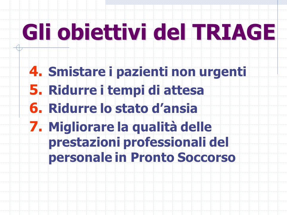 Gli obiettivi del TRIAGE 4. Smistare i pazienti non urgenti 5. Ridurre i tempi di attesa 6. Ridurre lo stato d'ansia 7. Migliorare la qualità delle pr
