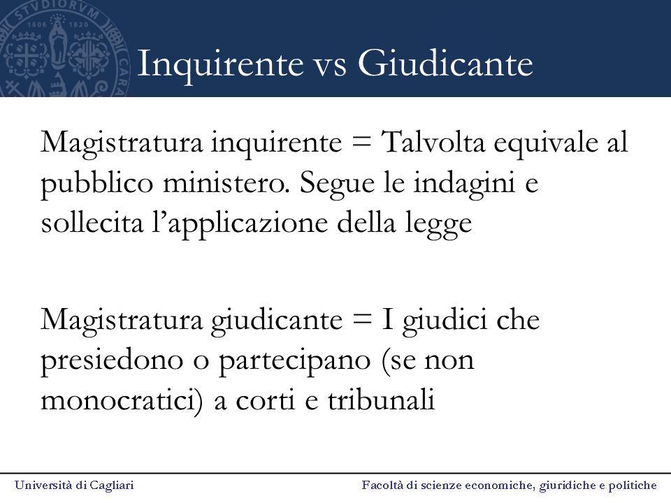 Inquirente vs Giudicante Magistratura inquirente = Talvolta equivale al pubblico ministero.