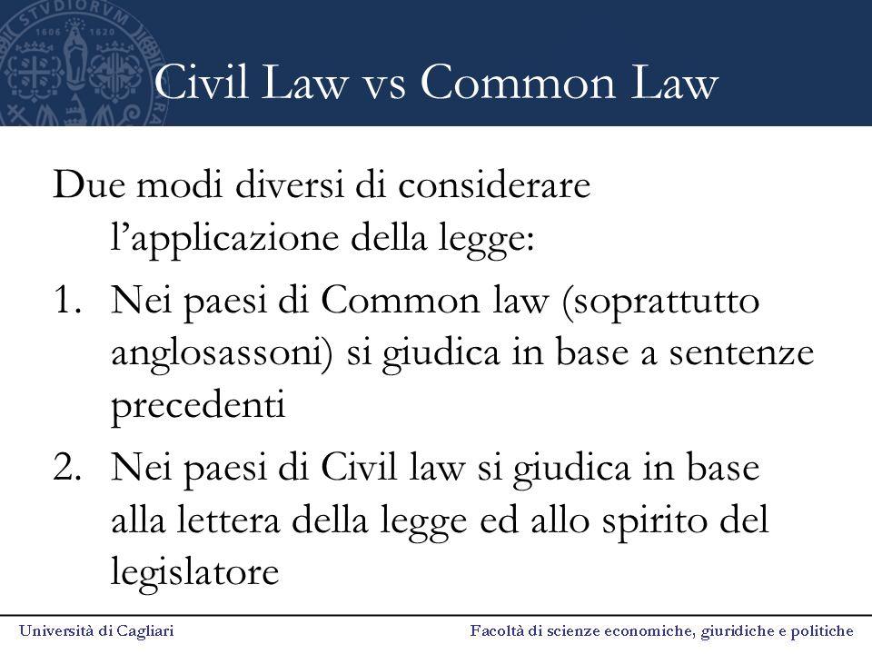 Civil Law vs Common Law Due modi diversi di considerare l'applicazione della legge: 1.Nei paesi di Common law (soprattutto anglosassoni) si giudica in base a sentenze precedenti 2.Nei paesi di Civil law si giudica in base alla lettera della legge ed allo spirito del legislatore