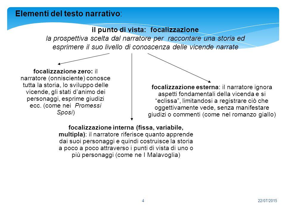 22/07/20154 Elementi del testo narrativo: il punto di vista: focalizzazione la prospettiva scelta dal narratore per raccontare una storia ed esprimere