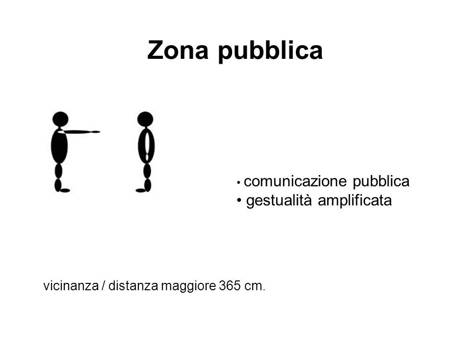 Zona pubblica comunicazione pubblica gestualità amplificata vicinanza / distanza maggiore 365 cm.