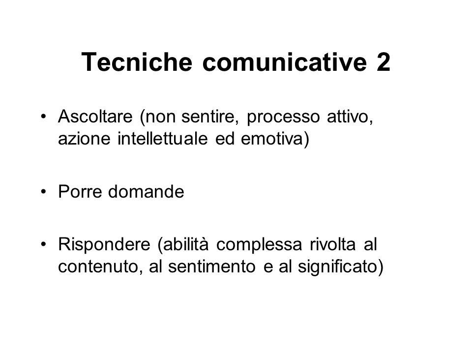 Tecniche comunicative 2 Ascoltare (non sentire, processo attivo, azione intellettuale ed emotiva) Porre domande Rispondere (abilità complessa rivolta