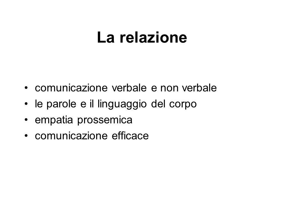 La relazione comunicazione verbale e non verbale le parole e il linguaggio del corpo empatia prossemica comunicazione efficace