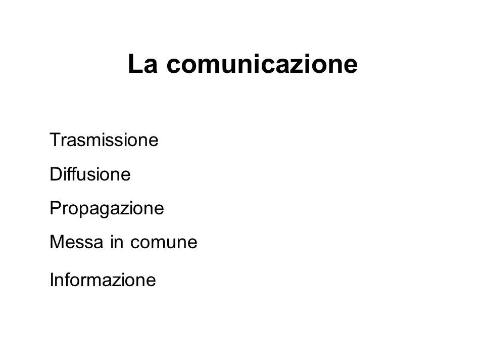 La comunicazione Trasmissione Diffusione Propagazione Messa in comune Informazione