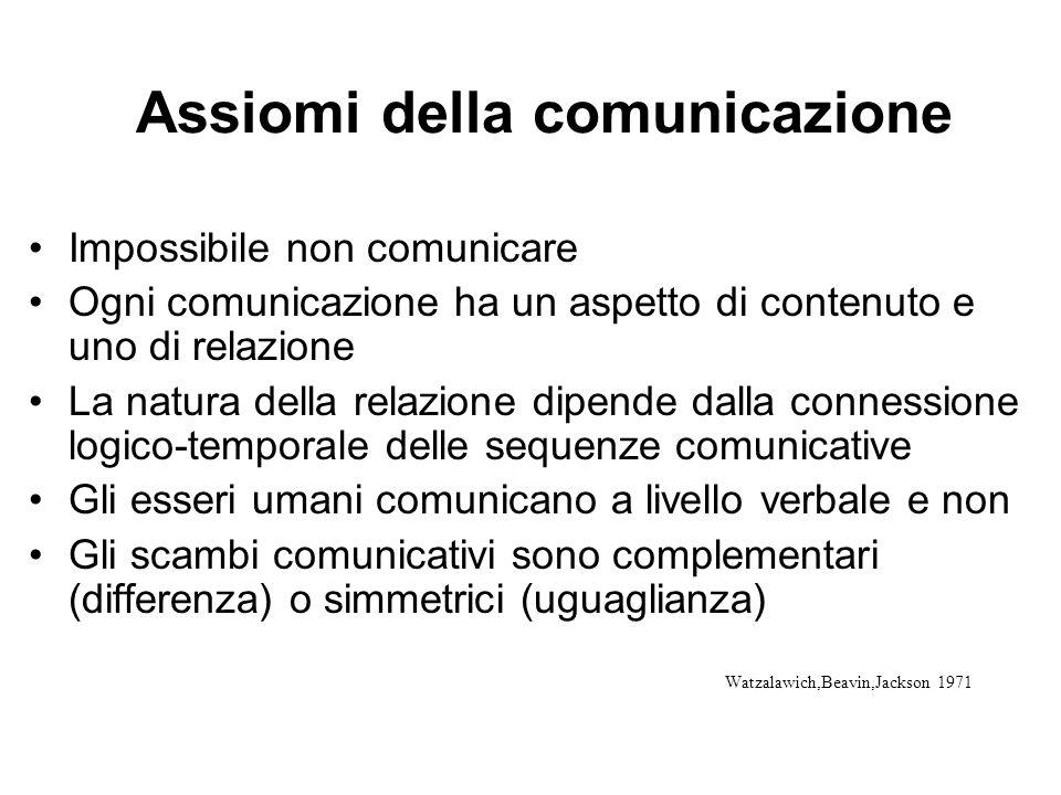 Assiomi della comunicazione Impossibile non comunicare Ogni comunicazione ha un aspetto di contenuto e uno di relazione La natura della relazione dipe