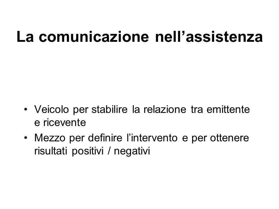 La comunicazione nell'assistenza Veicolo per stabilire la relazione tra emittente e ricevente Mezzo per definire l'intervento e per ottenere risultati