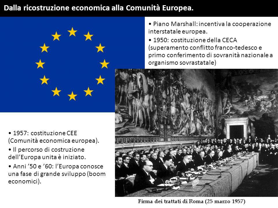 Piano Marshall: incentiva la cooperazione interstatale europea. 1950: costituzione della CECA (superamento conflitto franco-tedesco e primo conferimen