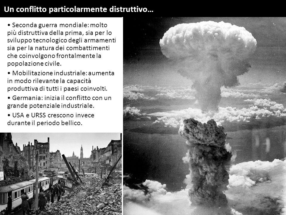 Un conflitto particolarmente distruttivo… Seconda guerra mondiale: molto più distruttiva della prima, sia per lo sviluppo tecnologico degli armamenti