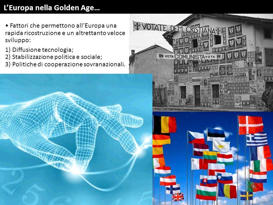 L'Europa nella Golden Age… Fattori che permettono all'Europa una rapida ricostruzione e un altrettanto veloce sviluppo: 1) Diffusione tecnologia; 2) S