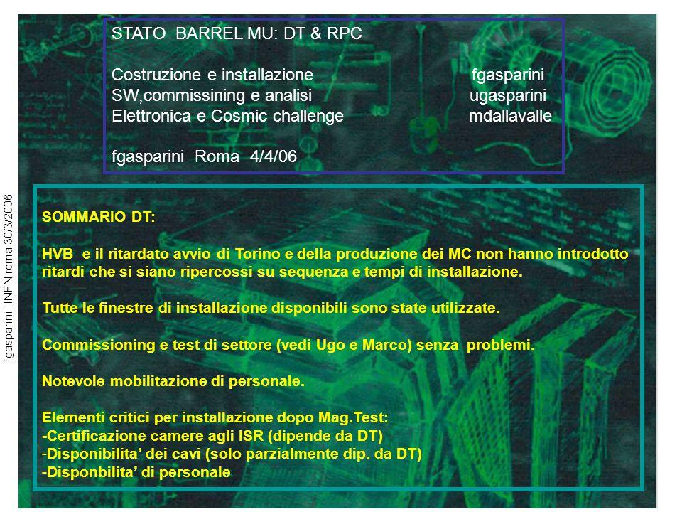 1 fgasparini INFN roma 30/3/2006 STATO BARREL MU: DT & RPC Costruzione e installazione fgasparini SW,commissining e analisi ugasparini Elettronica e Cosmic challenge mdallavalle fgasparini Roma 4/4/06 SOMMARIO DT: HVB e il ritardato avvio di Torino e della produzione dei MC non hanno introdotto ritardi che si siano ripercossi su sequenza e tempi di installazione.