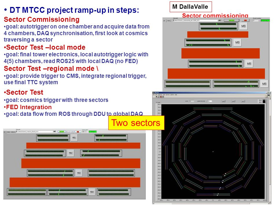 19 DT MTCC project ramp-up in steps: Sector Commissioning goal: autotrigger on one chamber and acquire data from 4 chambers, DAQ synchronisation, first look at cosmics traversing a sector Sector Test –local mode goal: final tower electronics, local autotrigger logic with 4(5) chambers, read ROS25 with local DAQ (no FED) Sector Test –regional mode \ goal: provide trigger to CMS, integrate regional trigger, use final TTC system Sector Test goal: cosmics trigger with three sectors FED Integration goal: data flow from ROS through DDU to global DAQ Sector commissioning Two sectors M DallaValle