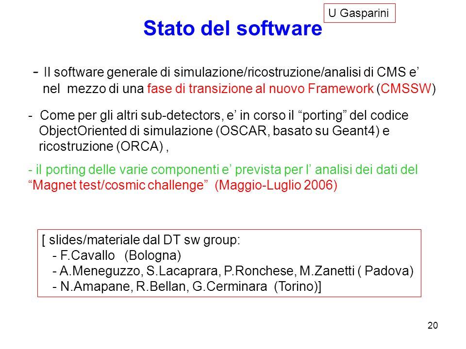 20 - Il software generale di simulazione/ricostruzione/analisi di CMS e' nel mezzo di una fase di transizione al nuovo Framework (CMSSW) Stato del software - Come per gli altri sub-detectors, e' in corso il porting del codice ObjectOriented di simulazione (OSCAR, basato su Geant4) e ricostruzione (ORCA), - il porting delle varie componenti e' prevista per l' analisi dei dati del Magnet test/cosmic challenge (Maggio-Luglio 2006) U Gasparini [ slides/materiale dal DT sw group: - F.Cavallo (Bologna) - A.Meneguzzo, S.Lacaprara, P.Ronchese, M.Zanetti ( Padova) - N.Amapane, R.Bellan, G.Cerminara (Torino)]