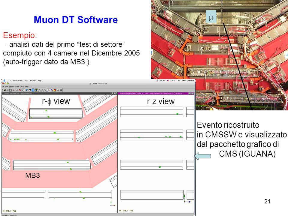 21 Muon DT Software Esempio: - analisi dati del primo test di settore compiuto con 4 camere nel Dicembre 2005 (auto-trigger dato da MB3 )  Evento ricostruito in CMSSW e visualizzato dal pacchetto grafico di CMS (IGUANA) r-  view r-z view MB3