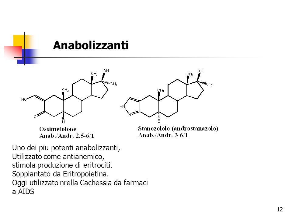 Derivati alogenati 20 volte più anabolizzante e 10 volte più androgeno del 17  -metiltestosterone EPATOTOSSICO 13