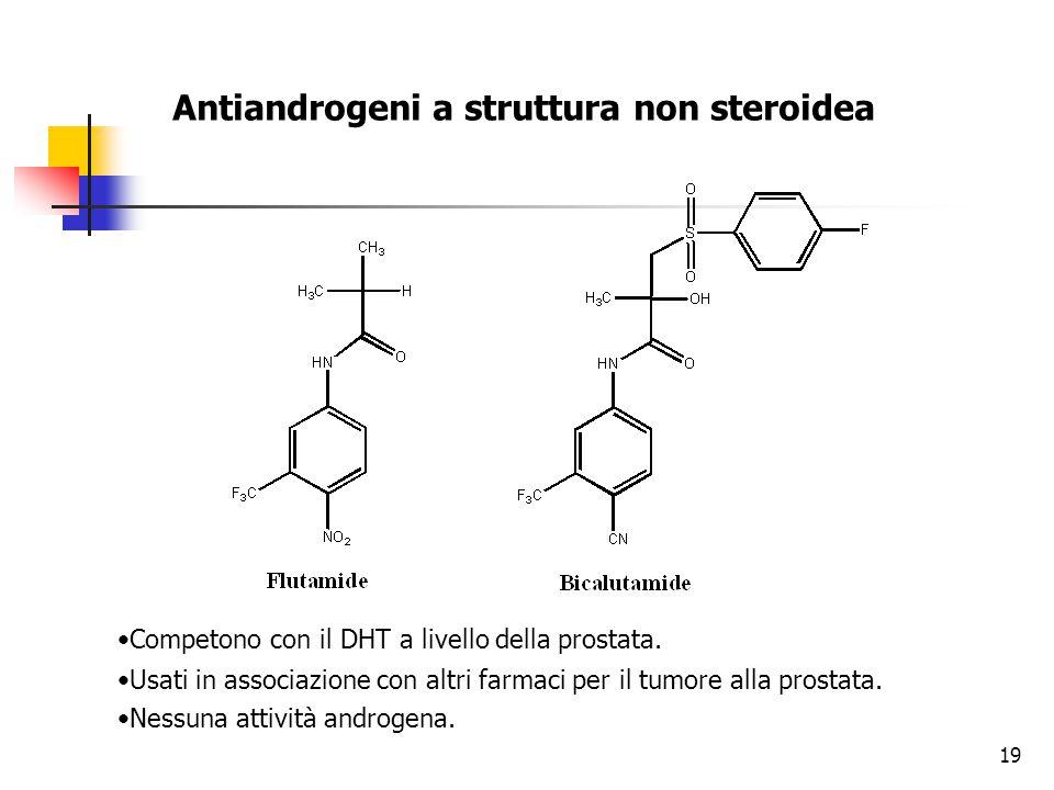 Inibitori della biosintesi degli steroidi Inibitori della 5  -reduttasi -Trattamento dell'iperplasia benigna della prostata - Trattamento dell'alopecia androgenica 20