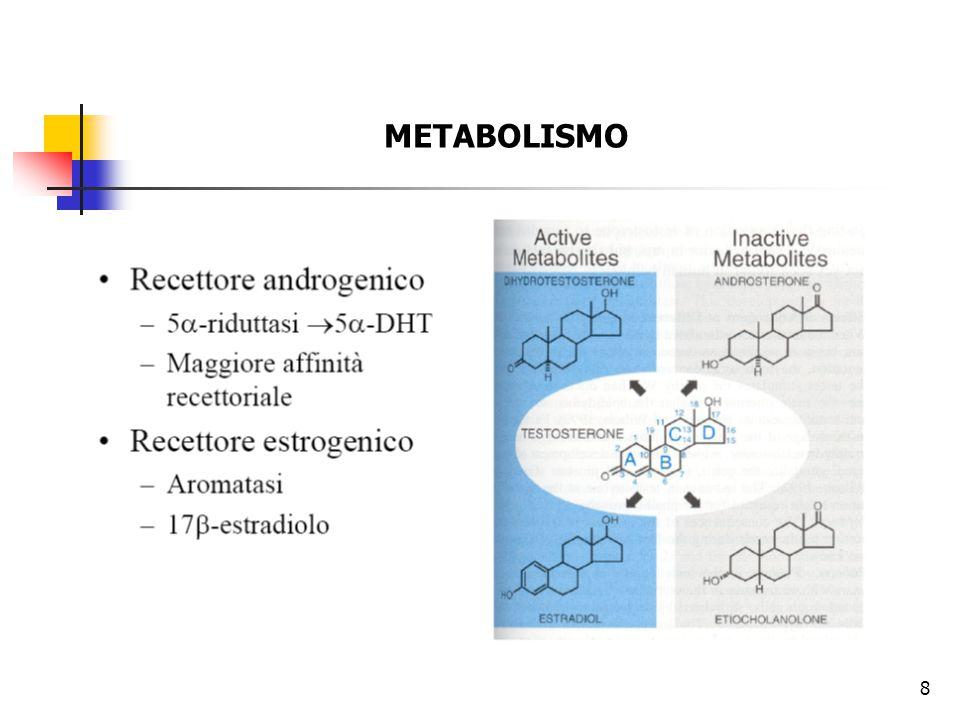 T.Cipionato R= CO(CH 2 ) 2 T. Propionato R= COCH 2 CH 3 T. Enantato R= CO(CH 2 ) 6 CH 3 9