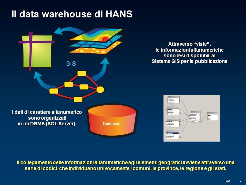 4 Database GIS Il data warehouse di HANS I dati di carattere alfanumerico sono organizzati sono organizzati in un DBMS (SQL Server).