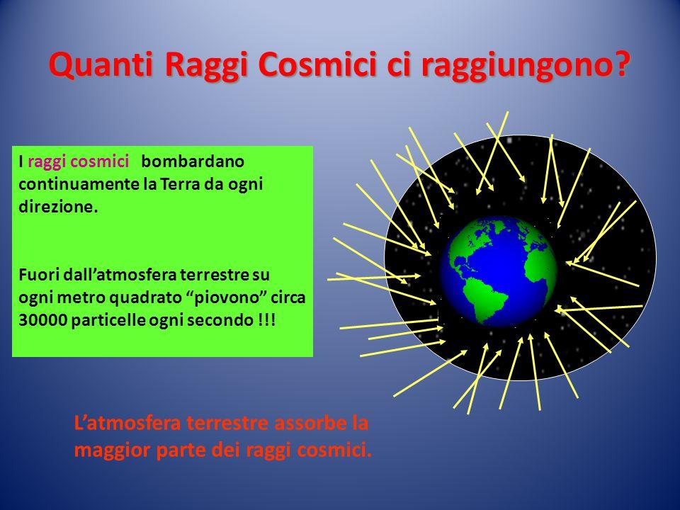 """Lo """"Spettro"""" dei Raggi Cosmici Knee 1 p/(m 2 y) 1 p/(km 2 y) 1 p/(m 2 sec) Fino a 10 20 eV !!!"""