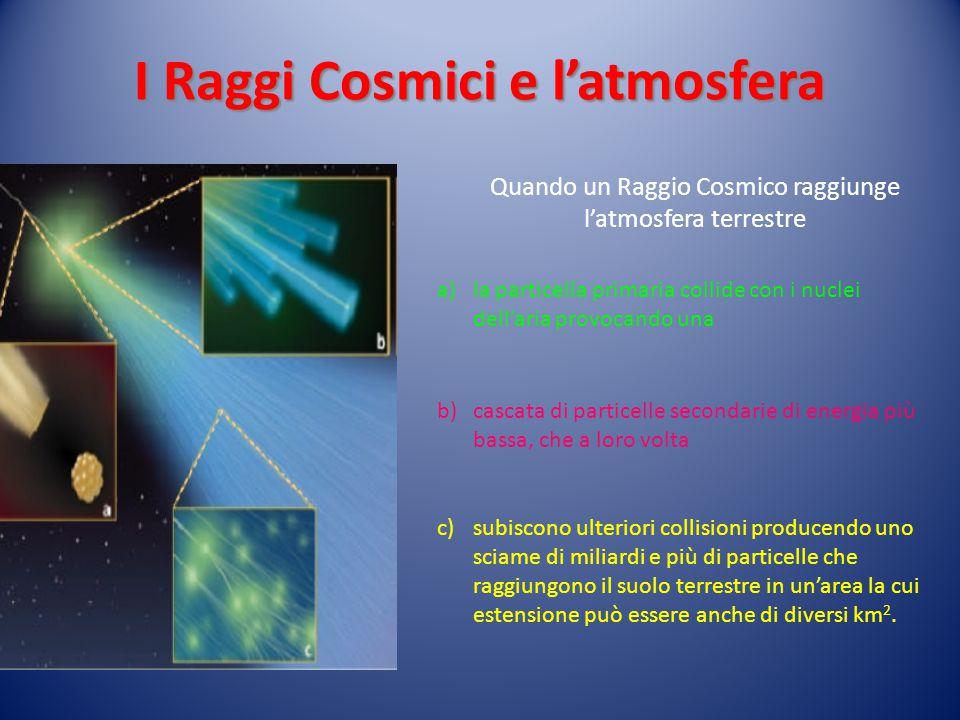 Quanti Raggi Cosmici ci raggiungono? I raggi cosmici bombardano continuamente la Terra da ogni direzione. Fuori dall'atmosfera terrestre su ogni metro