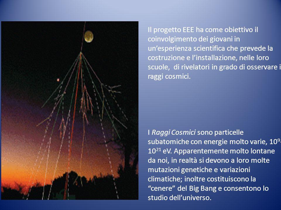 Extreme Energy Events La scienza nella scuola silvia.miozzi@lnf.infn.it