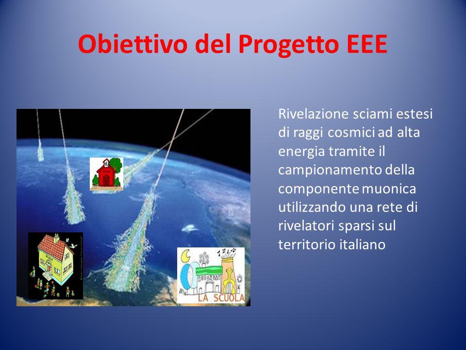 EEE project 2005 : inizia la costruzione per 7 scuole in 7 città 2006 : 21 scuole in 7 città 2009 : completata costruzione per altre 11 scuole 2012: i