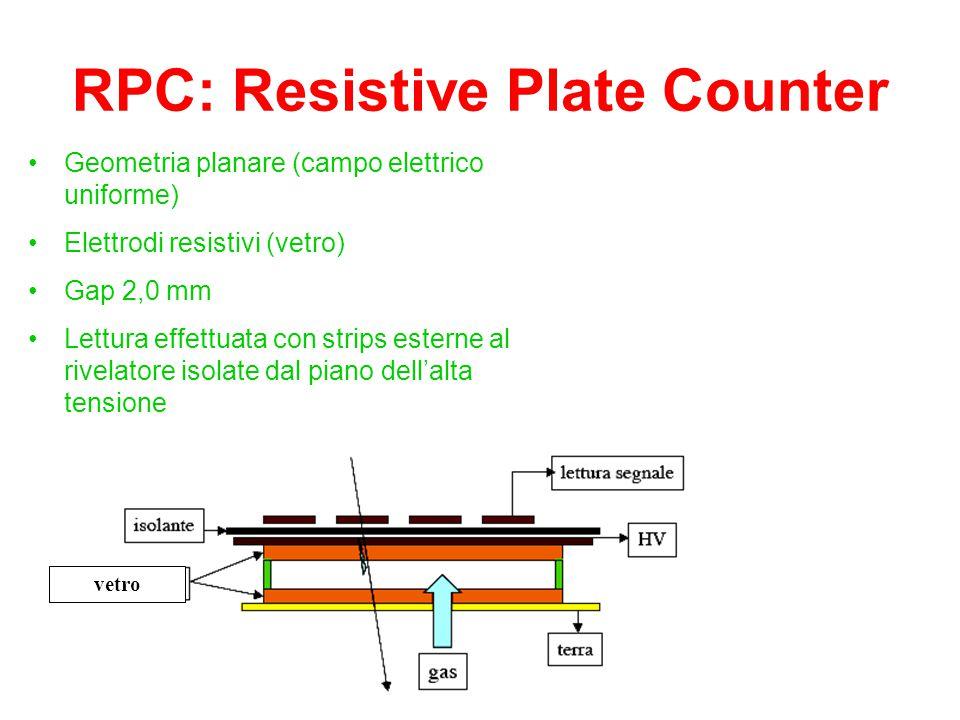 Elettrodi Resistivi Quali sono i vantaggi nell'utilizzo di catodi ad alta resistività? Trasparenza: questi materiali essendo non metallici evitano l'e