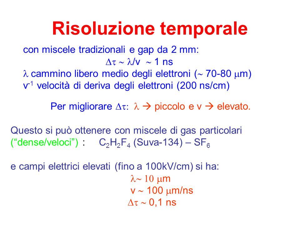 RPC: Resistive Plate Counter Geometria planare (campo elettrico uniforme) Elettrodi resistivi (vetro) Gap 2,0 mm Lettura effettuata con strips esterne