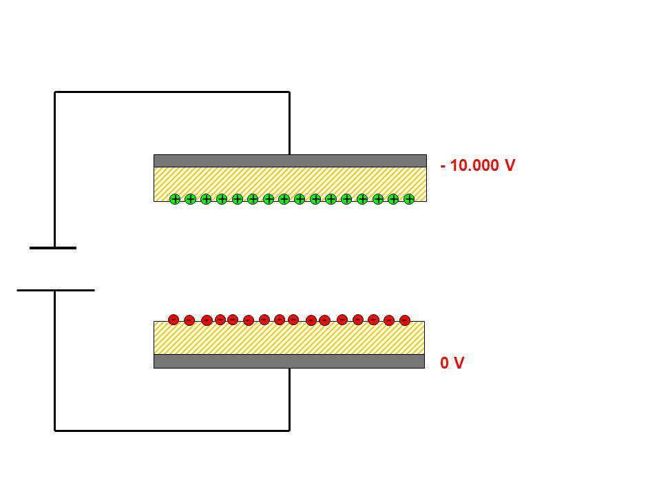-10.000V 0 V + - - 9.999 V - + + - - 9.998 V- 9.997 V